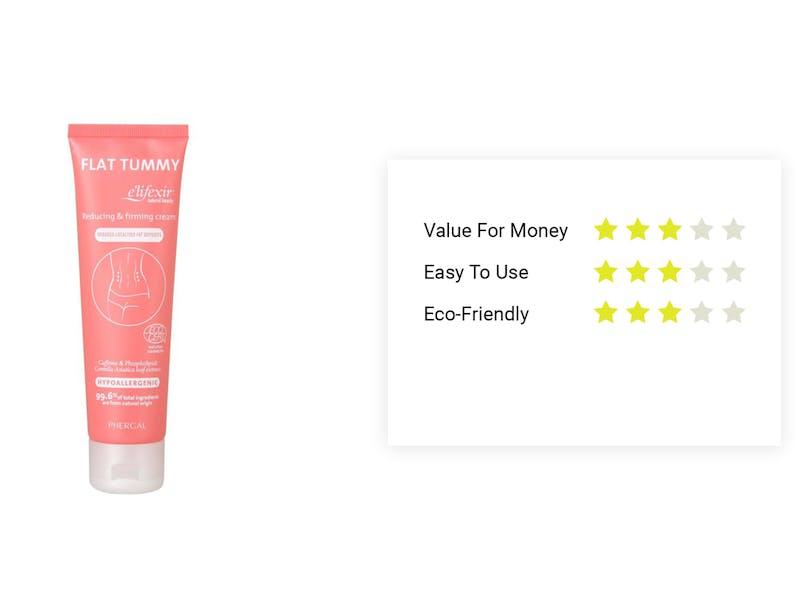 4. E'lifexir Flat Tummy Reducing & Firming Cream, £15.99