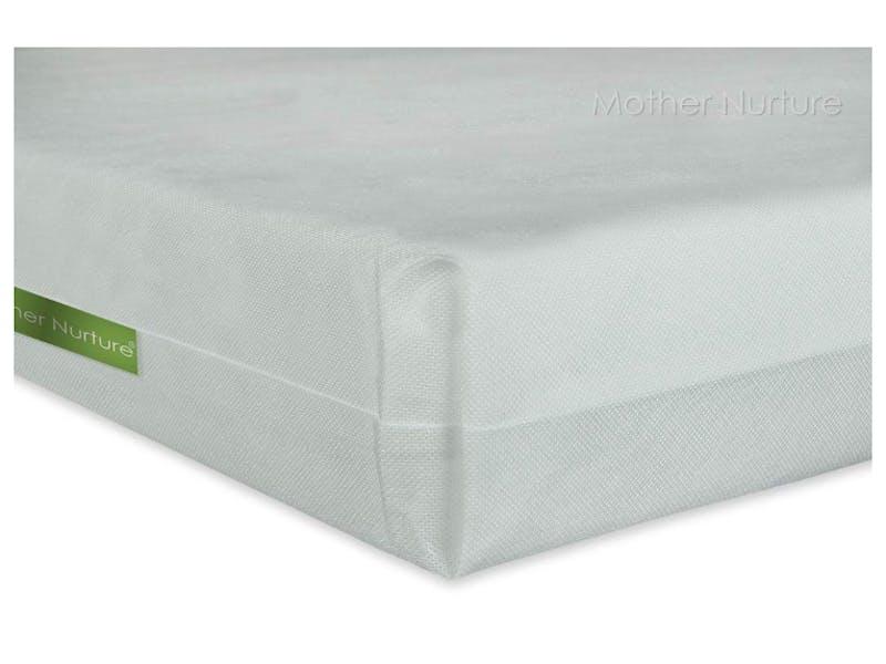 2. The cot mattress