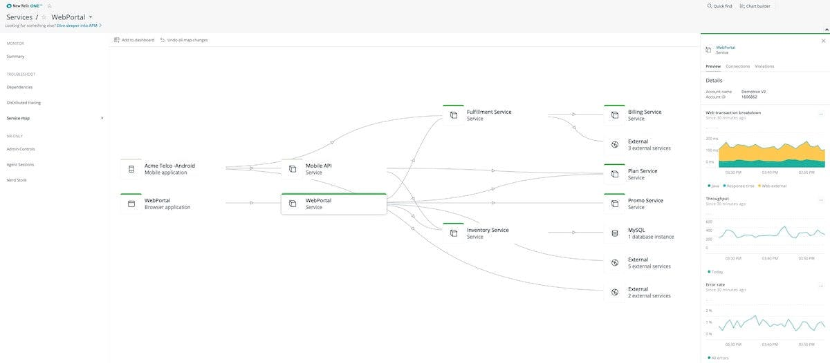 Understand how apps and services in your architecture connect and talk to each other using service maps.