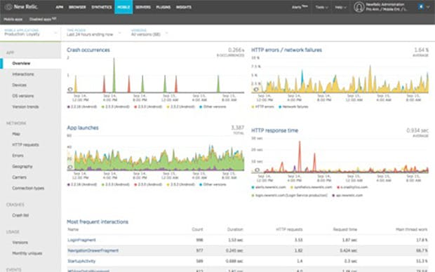 Figure 6: New Relic Mobile lets you see what's happening with your native mobile apps.