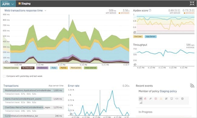 Figure 4. Viewing web transaction response time in New Relic