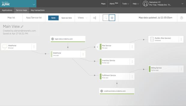 New Relic Service Maps permet non seulement d'identifier une application problématique, mais aussi de facilement afficher les dépendances en aval pour que vous ayez conscience de l'impact complet.