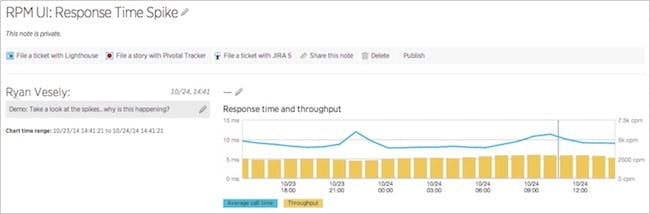 Figure 13. Example of a note in New Relic APM