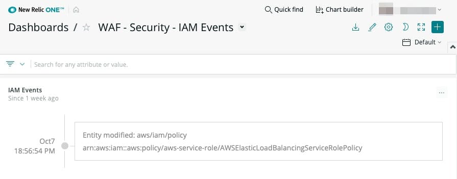 Figure 5. IAM events displayed in a New Relic dashboard.