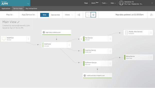 New Relic service maps not only help you quickly identify an application that is having issues, but also easily show you downstream dependencies so you know everything that is impacted.