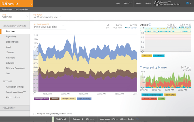 New Relic Browser can tell you exactly what your customers are experiencing in real time.