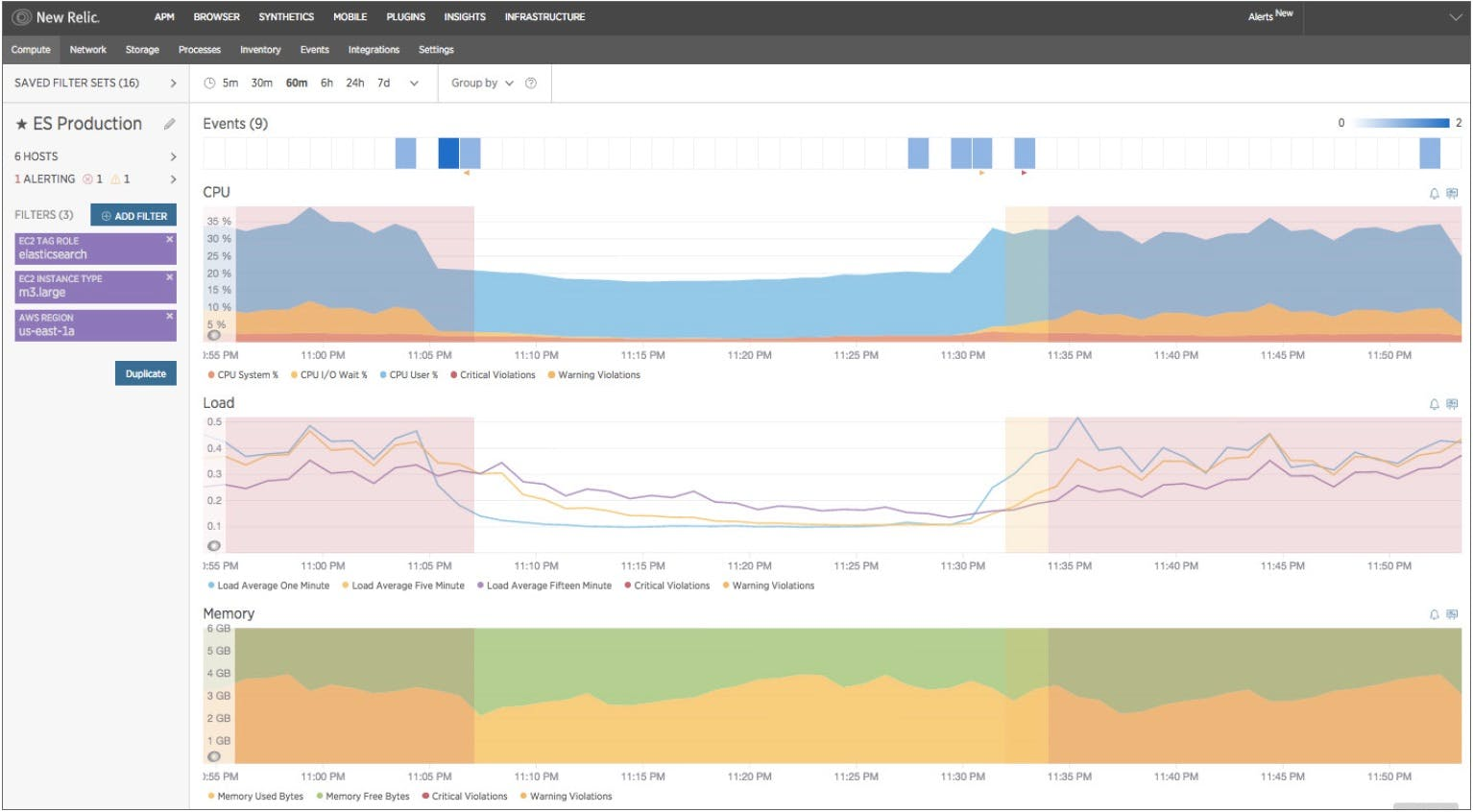 Figure 9: New Relic Infrastructure can monitor health metrics against configuration changes in dynamic environments.