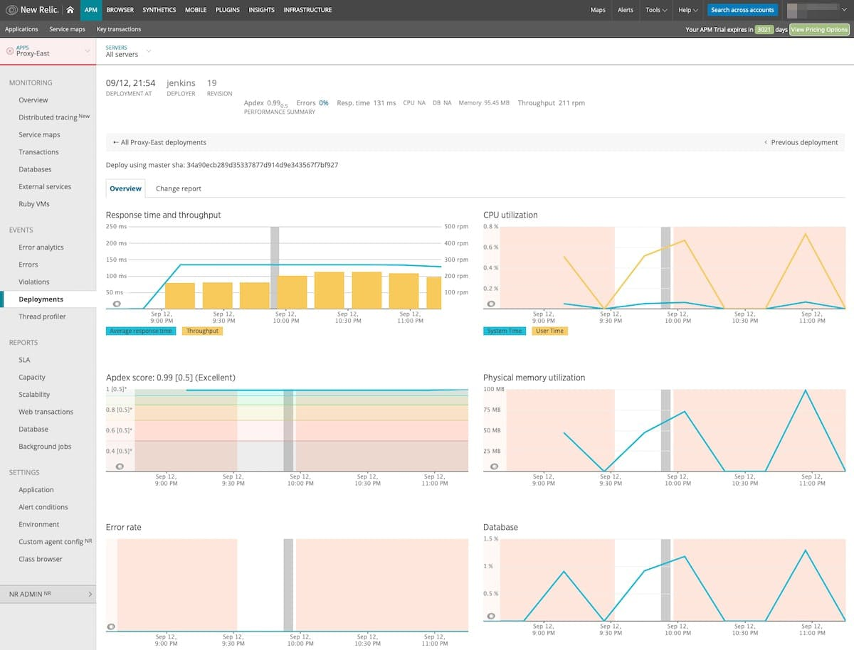 Figure 2. A deployment marker sent into New Relic through an integration with Jenkins shows measurable metrics from before and after each change.