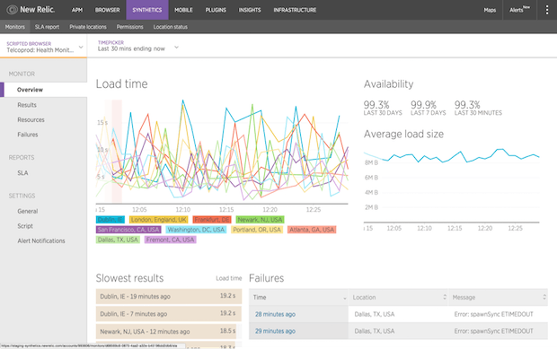 In just a few minutes, you can set up New Relic Synthetics to give you consistent visibility into your end-user experience.