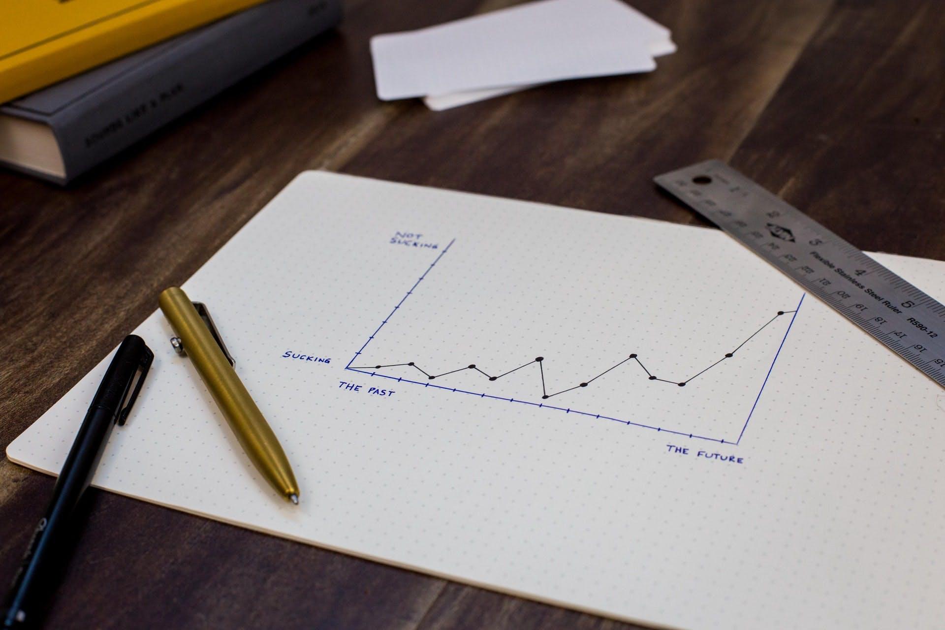 Gráfico com aumento de vendas