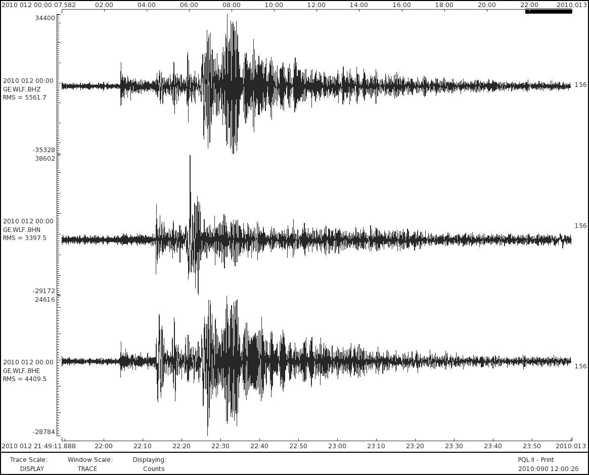 Seismograph Image