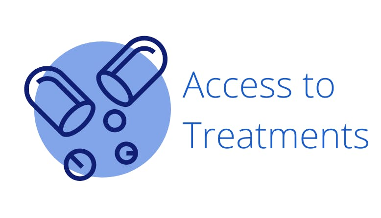 "Medication icon next to text ""Access to Treatments""."