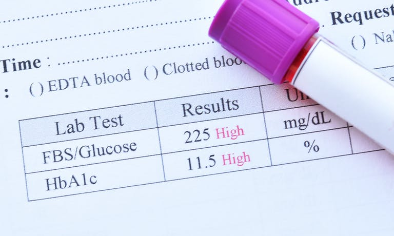 Testing for diabetes with the At-Home Health MOT