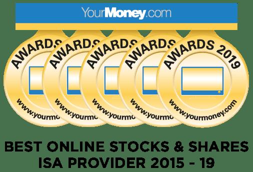 yourmoney.com awards
