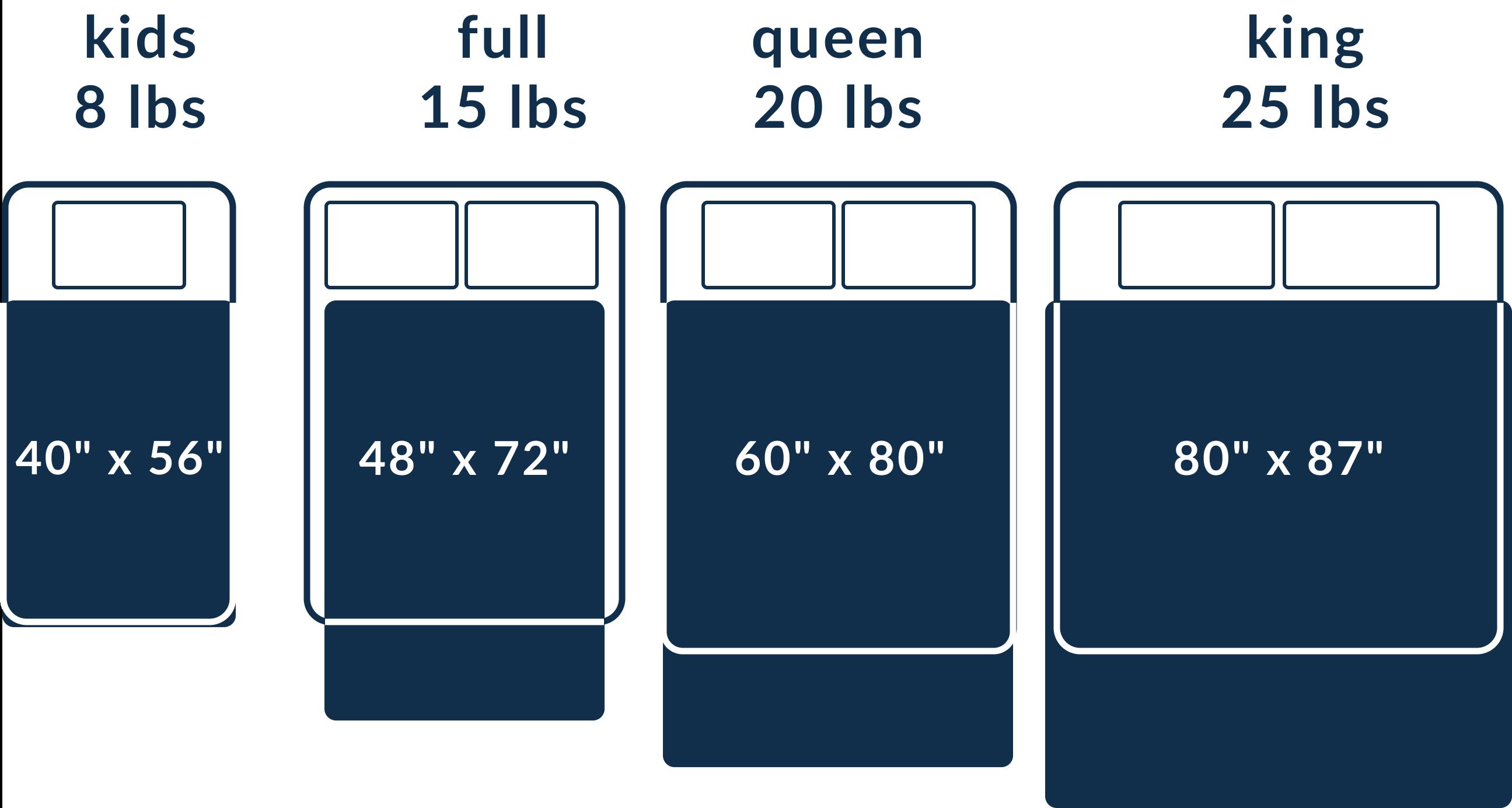 Nuzzie Knit Size Guide