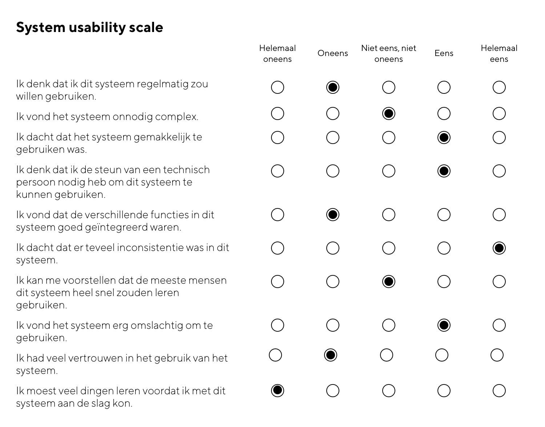 Het succes van UX meet je met SUS (System Usability Scale)