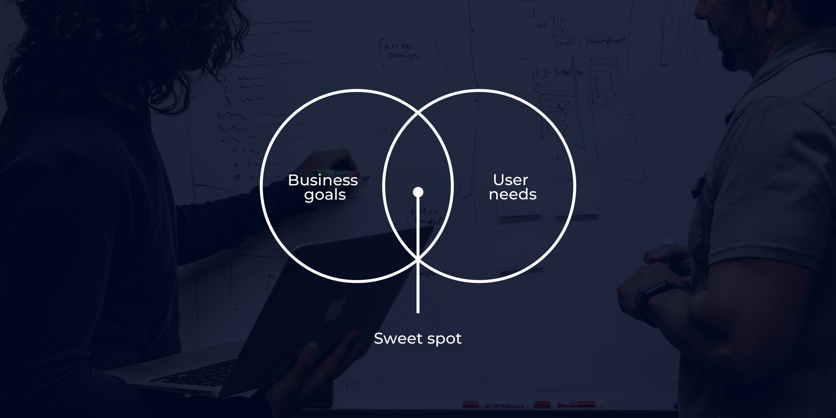 UX Discovery: Sweet Spot
