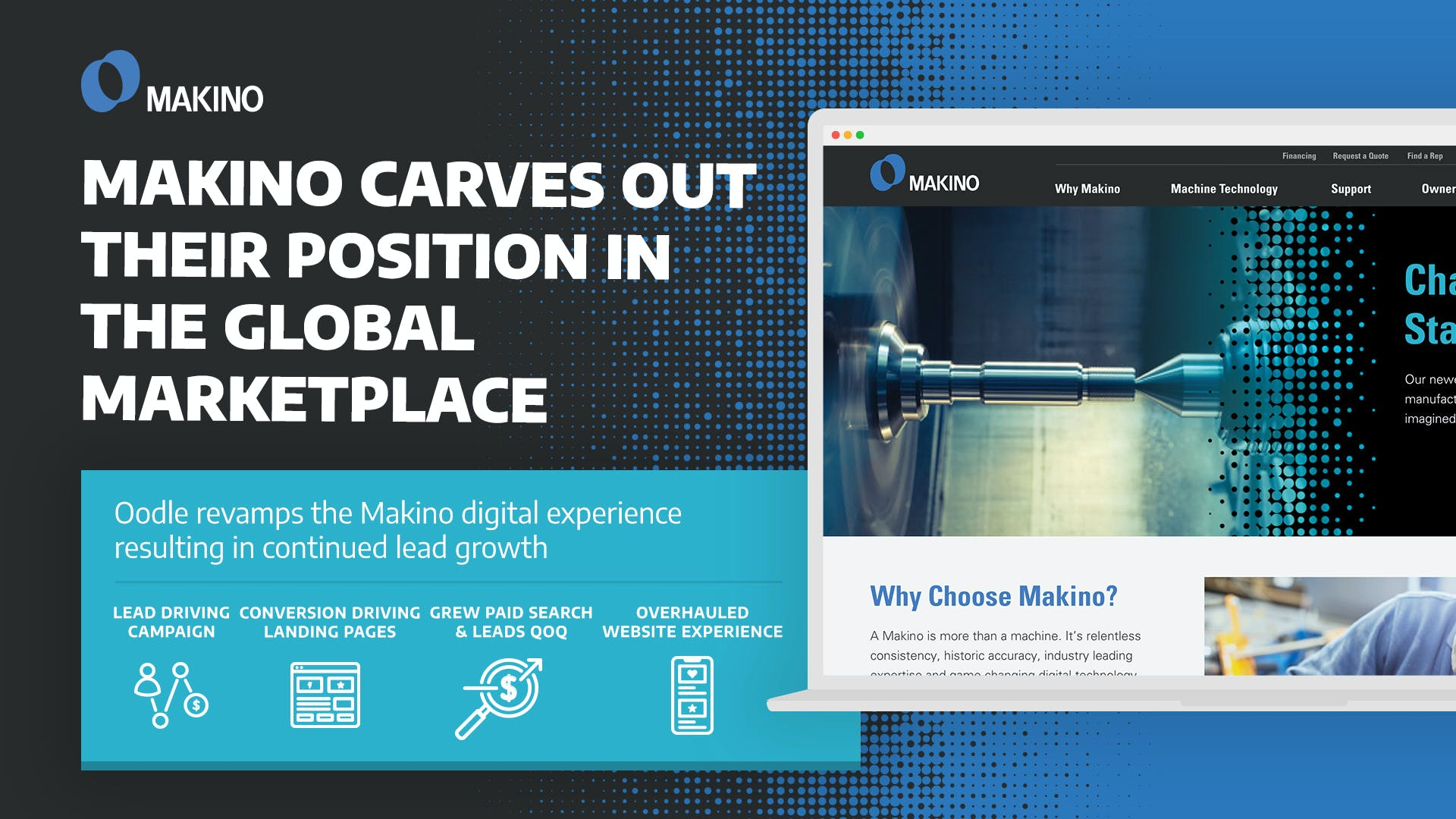 Makino carves out their position in the global marketplace