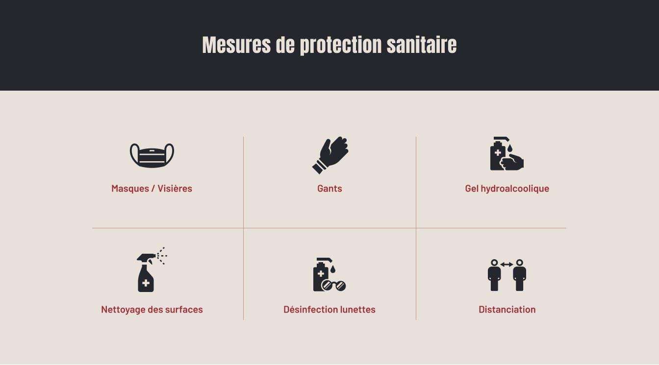 icônes_mesures_protection_boutique_optique