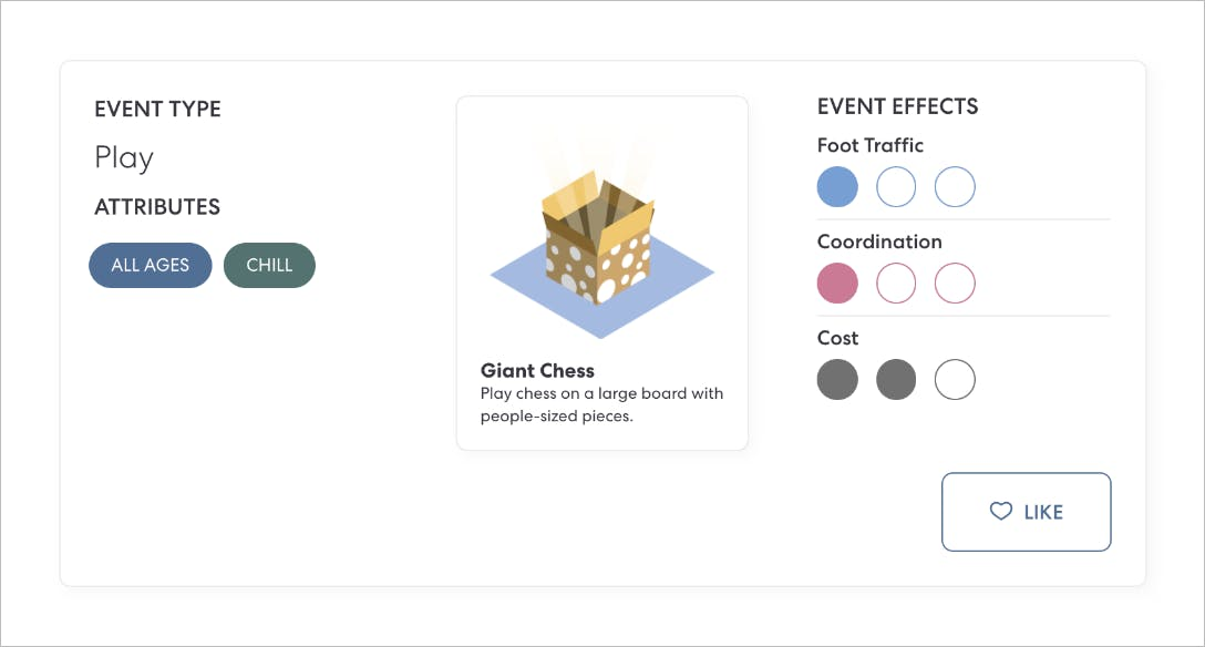 Custom event submitted by user.