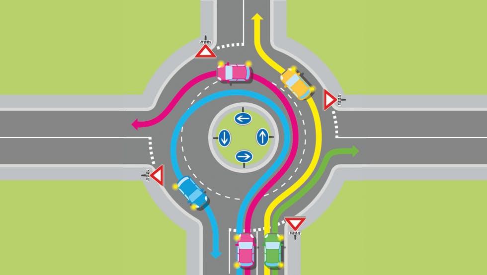 Regles de priorite des carrefours giratoires