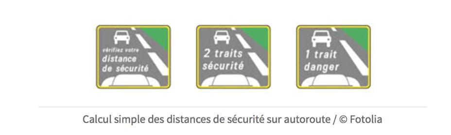 Distances de sécurité sur autoroute