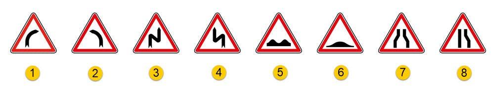les panneaux de danger partie 1