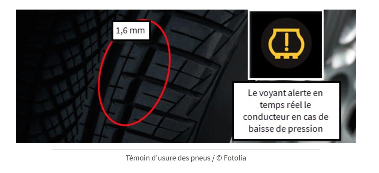 Mécanique du véhicule : les pneus