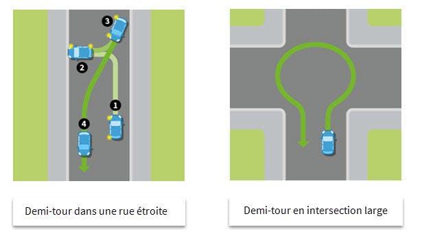 Infographies montrant les différentes étapes à suivre pour réaliser un demi-tour sur une voie étroite et sur une voie large.