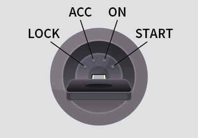 différentes phases du contact d'une automobile