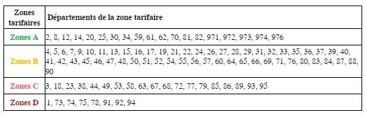 Zones tarifaires departements