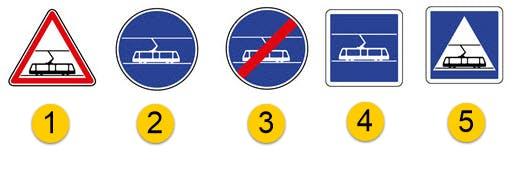 Panneaux relatifs aux tramways
