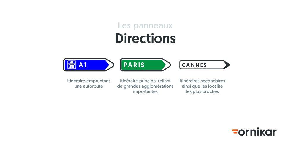 Planche panneau : tous les panneaux de direction