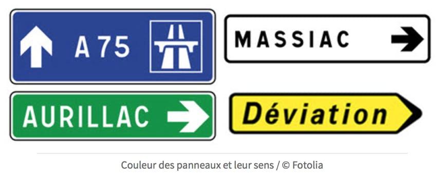 Panneaux de direction : couleur et signification