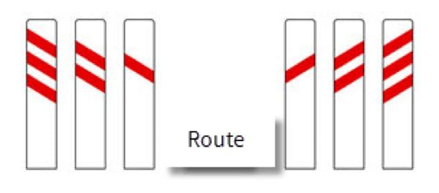 Passage à niveau : une zone dangereuse