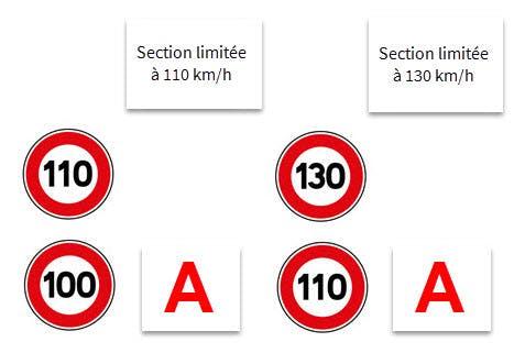Limitations de vitesse sur autoroute