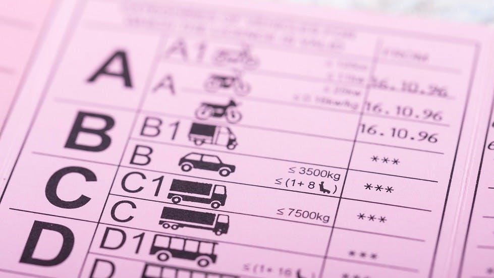 Permis de conduire au format papier et categories de vehicules