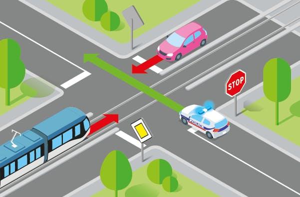 Schéma représentant un véhicule prioritaire en mission.