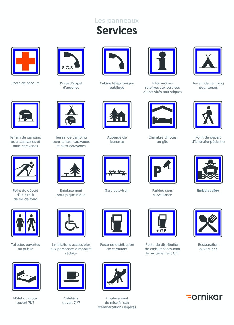 Planche panneau : tous les panneaux de service