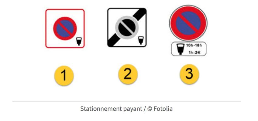 Panneaux de stationnement payant