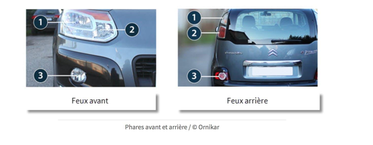 Mécanique du véhicule : l'éclairage