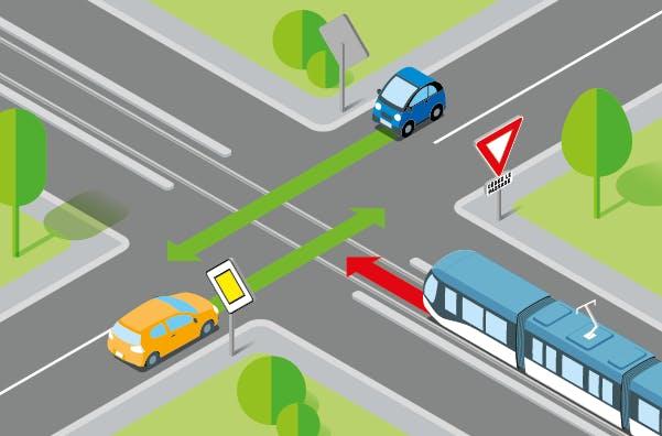 Schema montrant les regles de priorite pour les tramway.