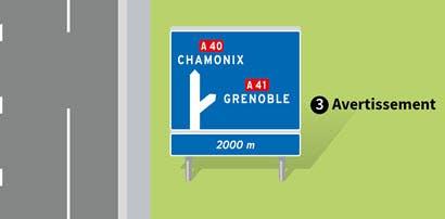 panneau d'annonce de bifurcation d'autoroute