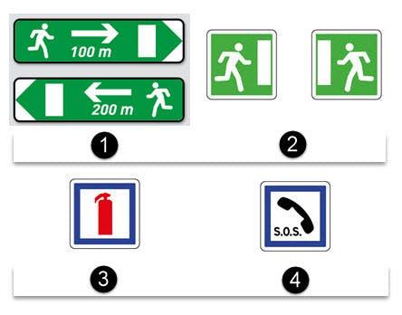 Représentation de panneaux pouvant se trouver dans les tunnels et indiquant des équipements de sécurité.