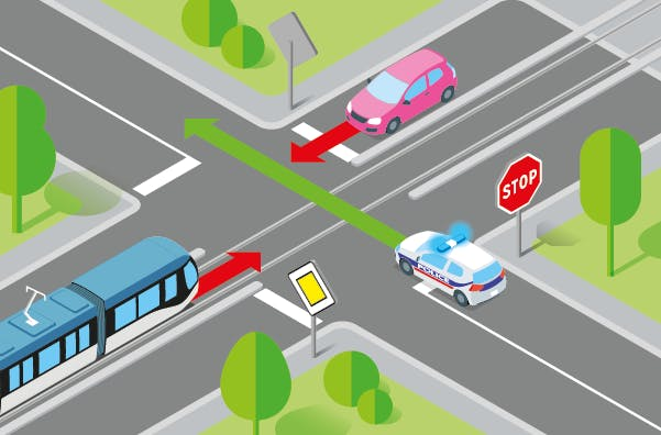 Dernier schema presentant les regles de priorite a l'approche des tramways.