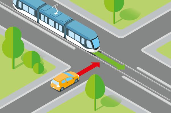 Second schéma montrant les règles de priorité relatives aux tramway.