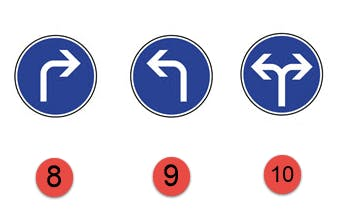 Troisième série de panneaux d'obligation