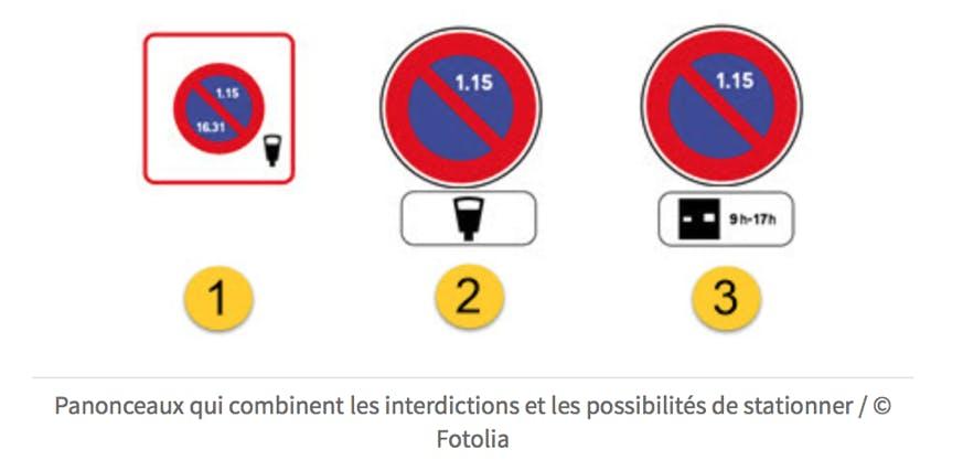 Panneaux de stationnement alterné
