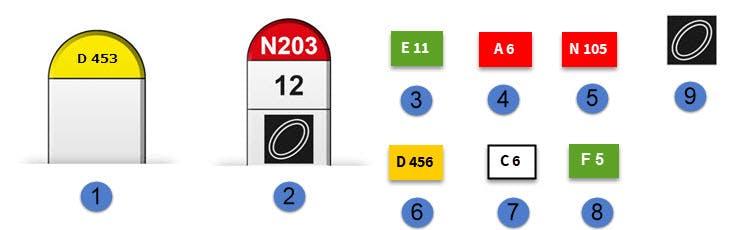 Schéma représentant l'ensemble des bornes et cartouches pouvant être rencontrés en France.