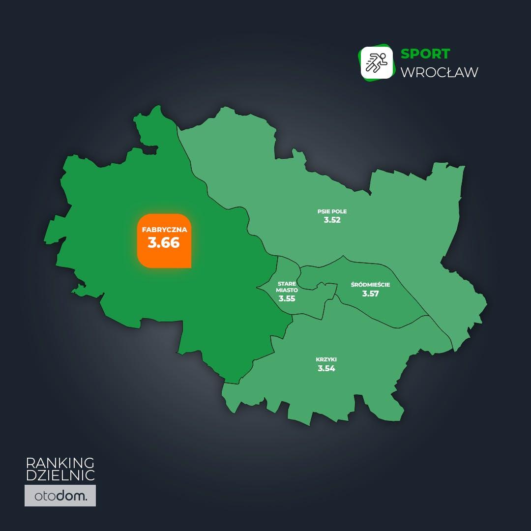 Ranking dzielnic Wrocław